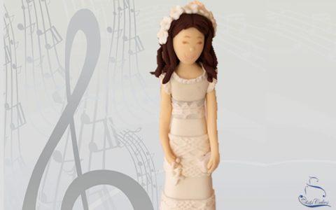 Modelado de Figuras